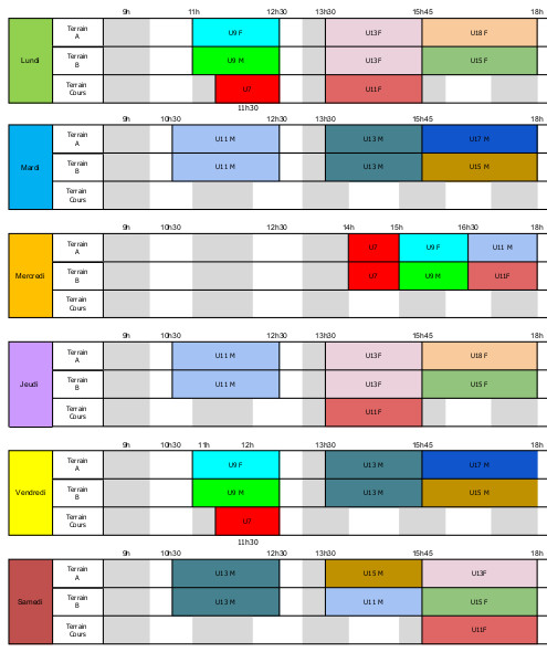 planning des entraînements des vacances d'avril 2021